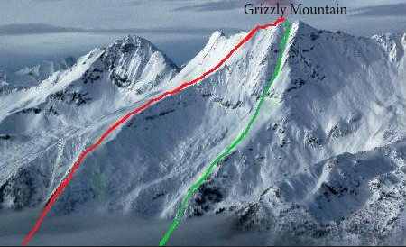 Grizzly Mountain Couloir route