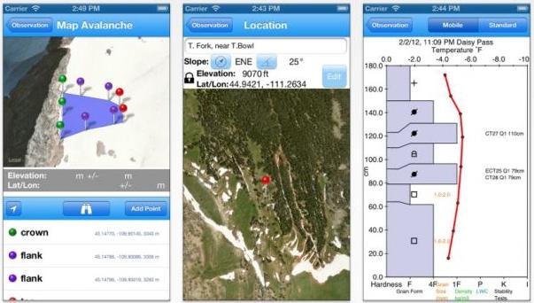 avalanche lab profiles