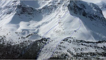 Avalanche Canada March Update