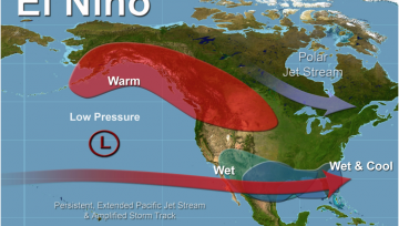 El Niño Forecast for Powder season